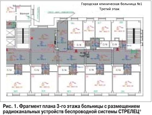 График работы 37 поликлиники нижний новгород