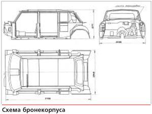 О системе бронезащиты правительственных автомобилей ЗИЛ