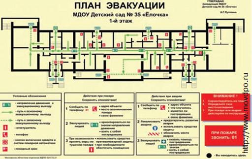 План эвакуации изготавливается методом широкоформатной печати на ПВХ...  Производство и изготовление плана эвакуации...