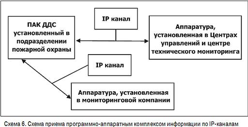 компаний с МЧС России,
