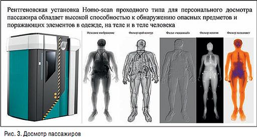 Сканер Одежды