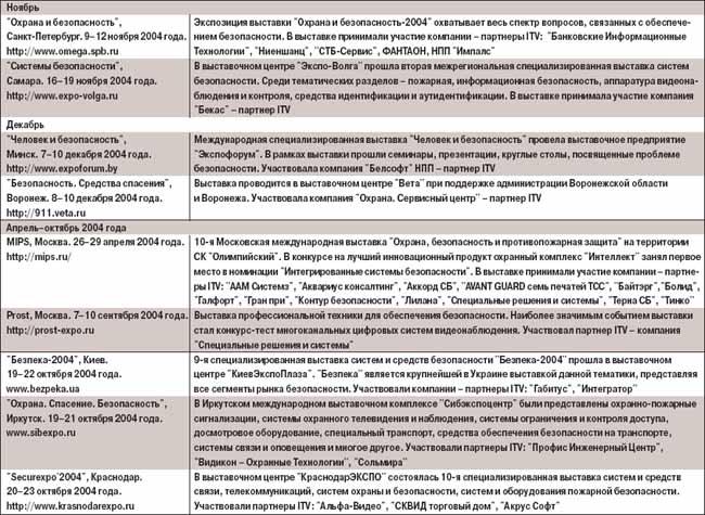 Новая версия Интеллект технологическая революция в цифровых  Диплом фондов защиты прав потребителей Участник смотров Лучшие в России и Лучшие в Москве