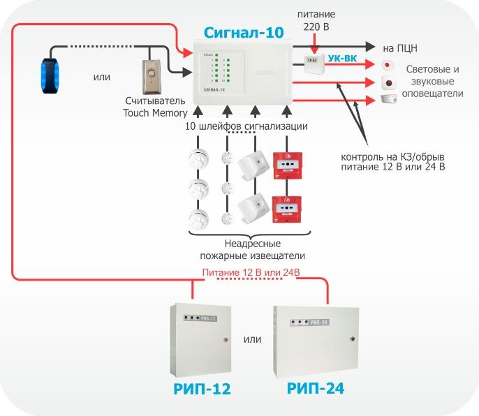 Бриз болид схема подключения портал о безопасности болид опс орион пожарная сигнализация бриз устанавливается в линию...