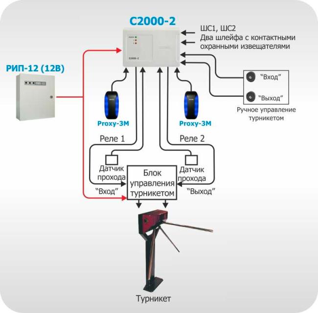 Купить с2000-2 болид со склада в схемы подключений оборудования производства болид, нвп с2000-2