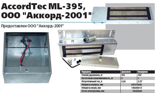 Как и у ML-194К,